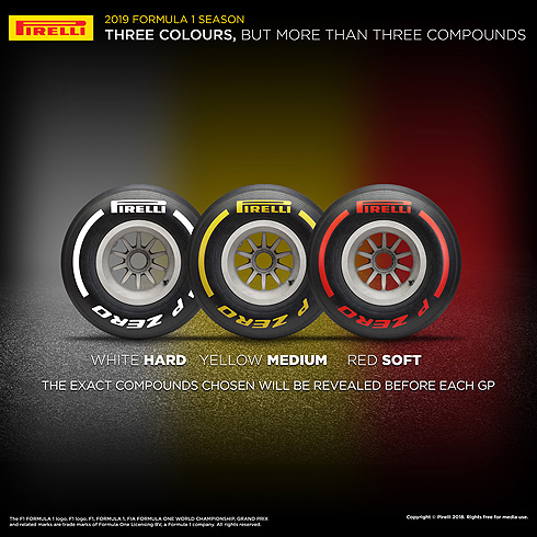 Pirelli 2019 Tyres