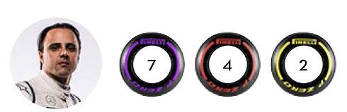 Tyre Selection Massa