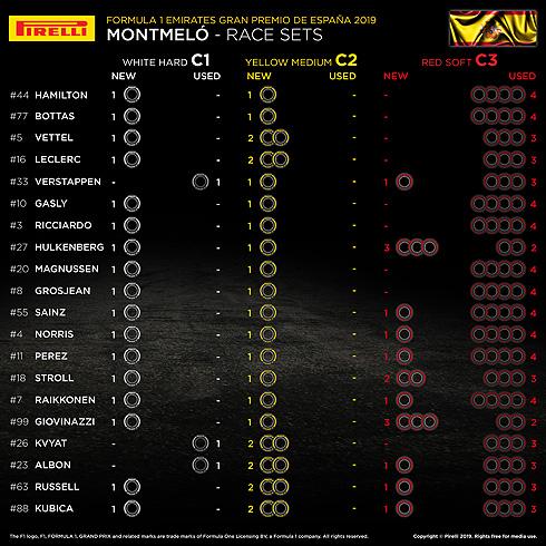 Pirelli GP Race Sets
