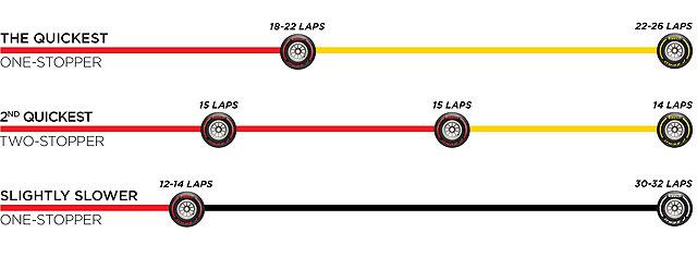 Pirelli GP