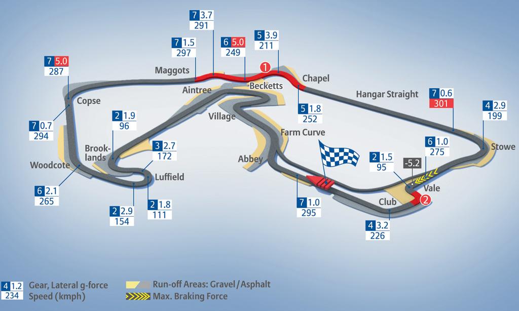 F1 simulator and show car services with formula 1 replica body