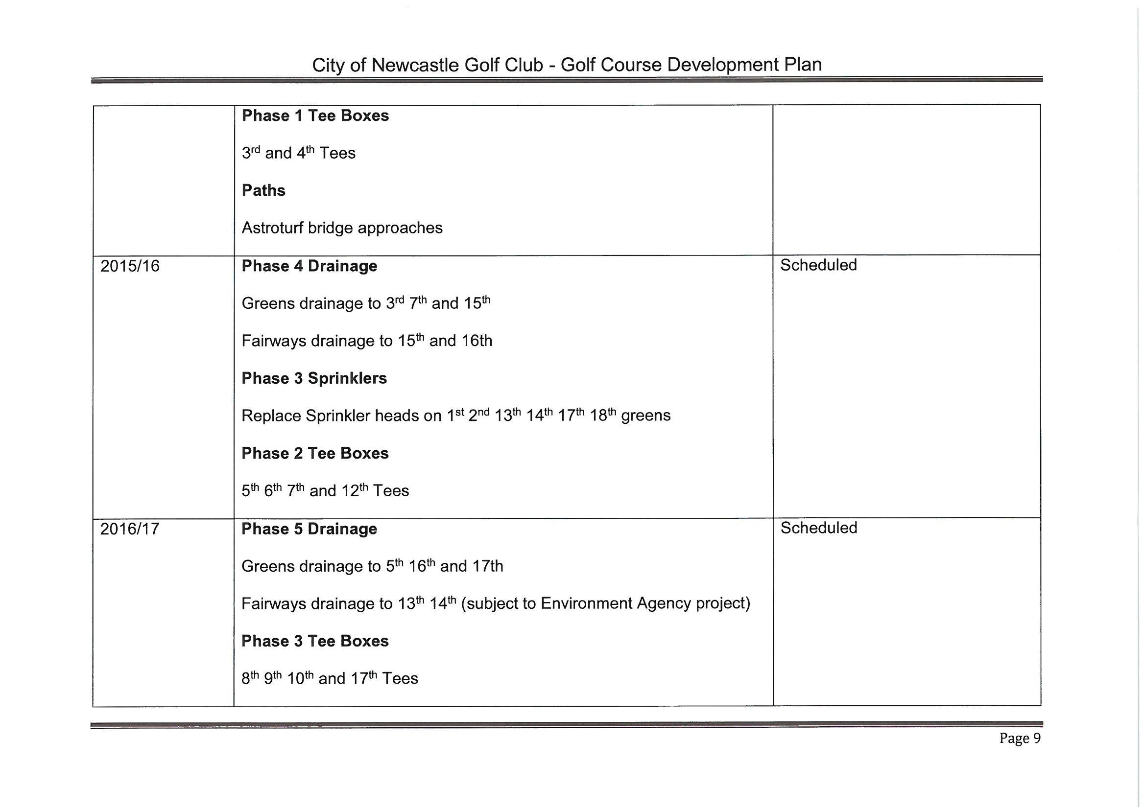 course development plan 9