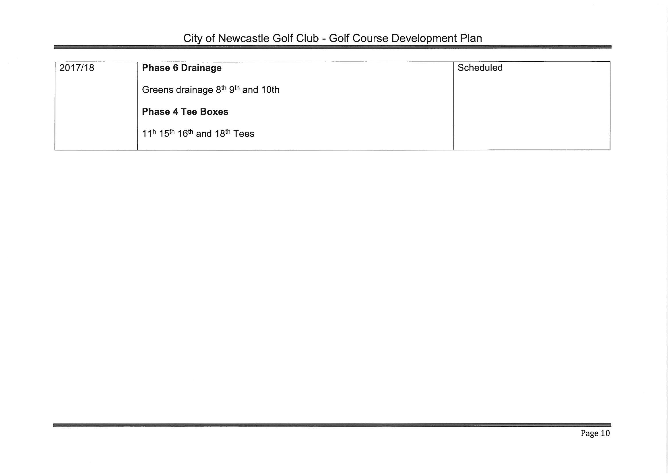 course development plan 10